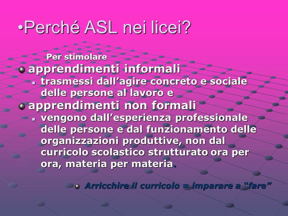 Perché ASL nei licei?Perché ASL nei licei? Per stimolare apprendimenti informali trasmessi dall'agire concreto e sociale delle persone al lavoro e tra
