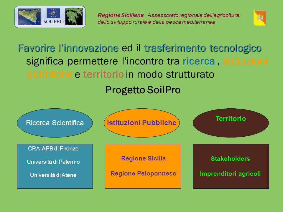 Favorire l'innovazionetrasferimento tecnologico Favorire l'innovazione ed il trasferimento tecnologico significa permettere l'incontro tra ricerca, is