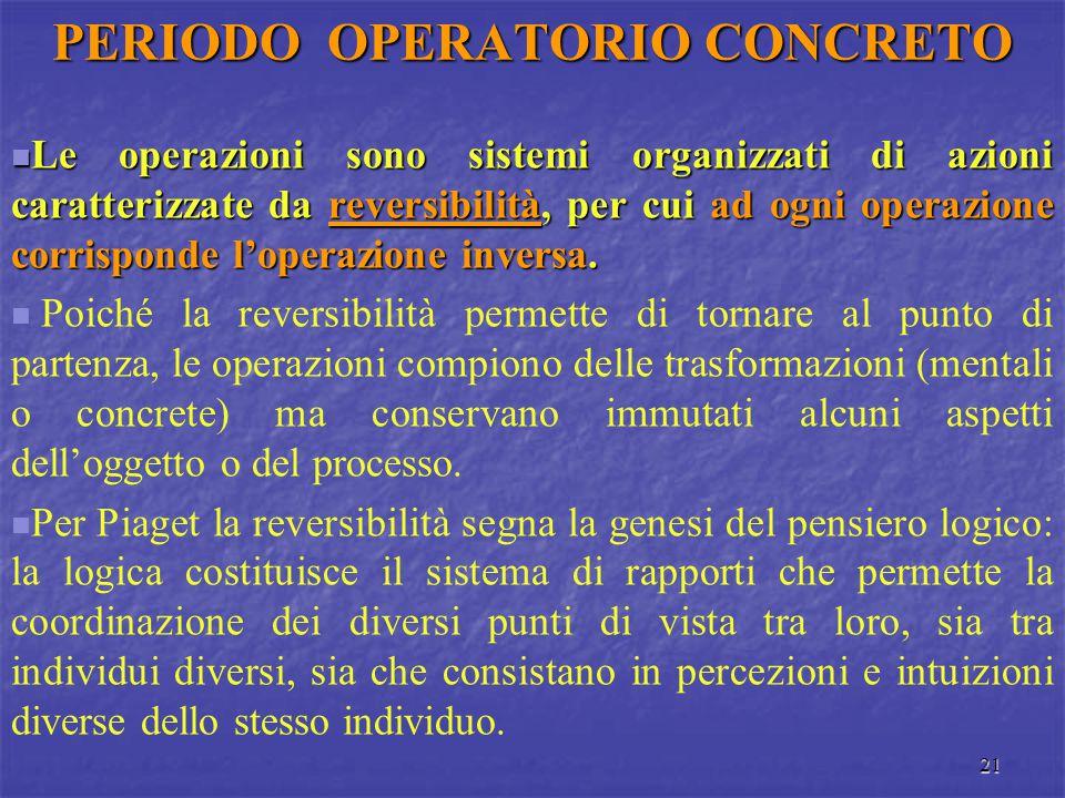 21 PERIODO OPERATORIO CONCRETO Le operazioni sono sistemi organizzati di azioni caratterizzate da reversibilità, per cui ad ogni operazione corrispond