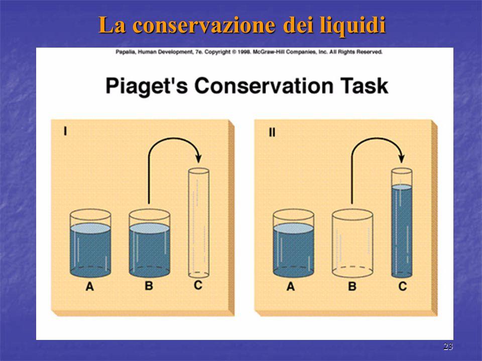 23 La conservazione dei liquidi