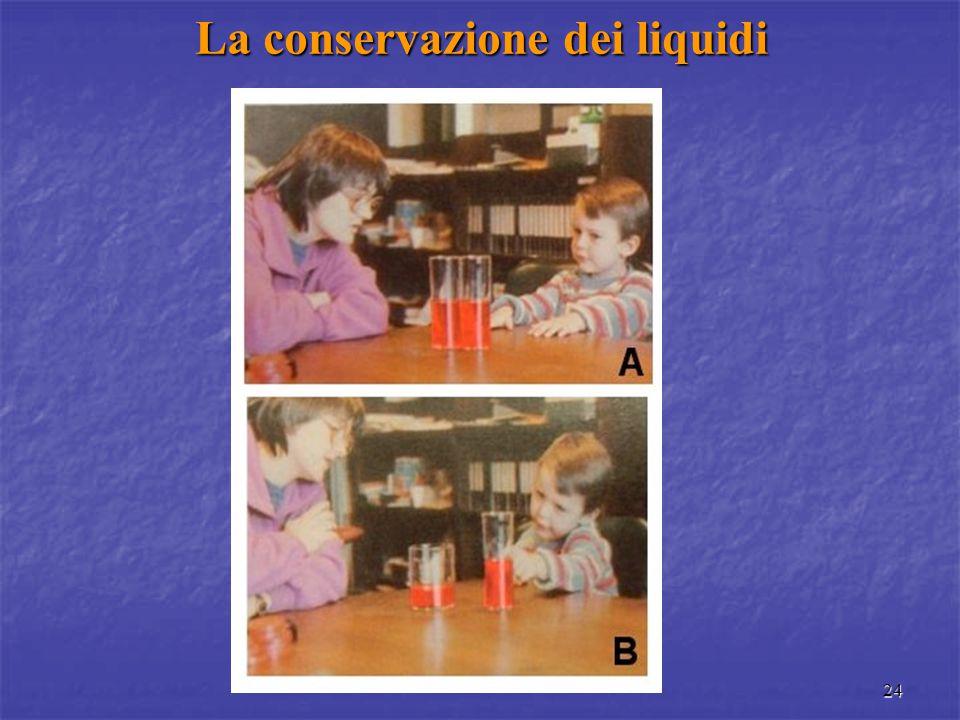24 La conservazione dei liquidi