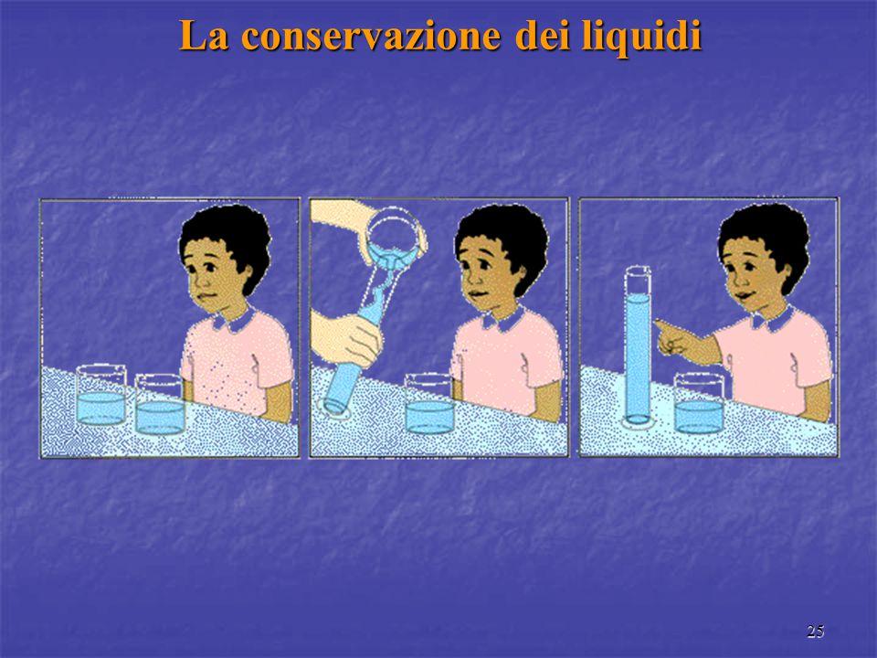 25 La conservazione dei liquidi
