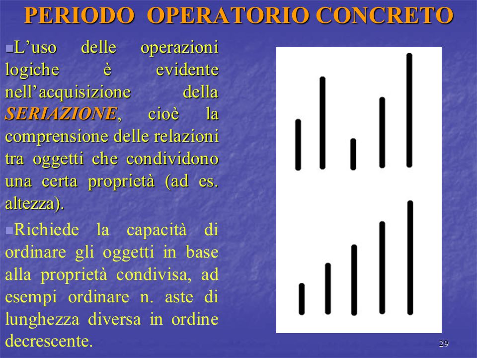 29 PERIODO OPERATORIO CONCRETO L'uso delle operazioni logiche è evidente nell'acquisizione della SERIAZIONE, cioè la comprensione delle relazioni tra