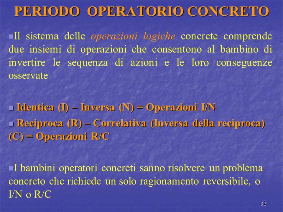 32 PERIODO OPERATORIO CONCRETO Il sistema delle operazioni logiche concrete comprende due insiemi di operazioni che consentono al bambino di invertire