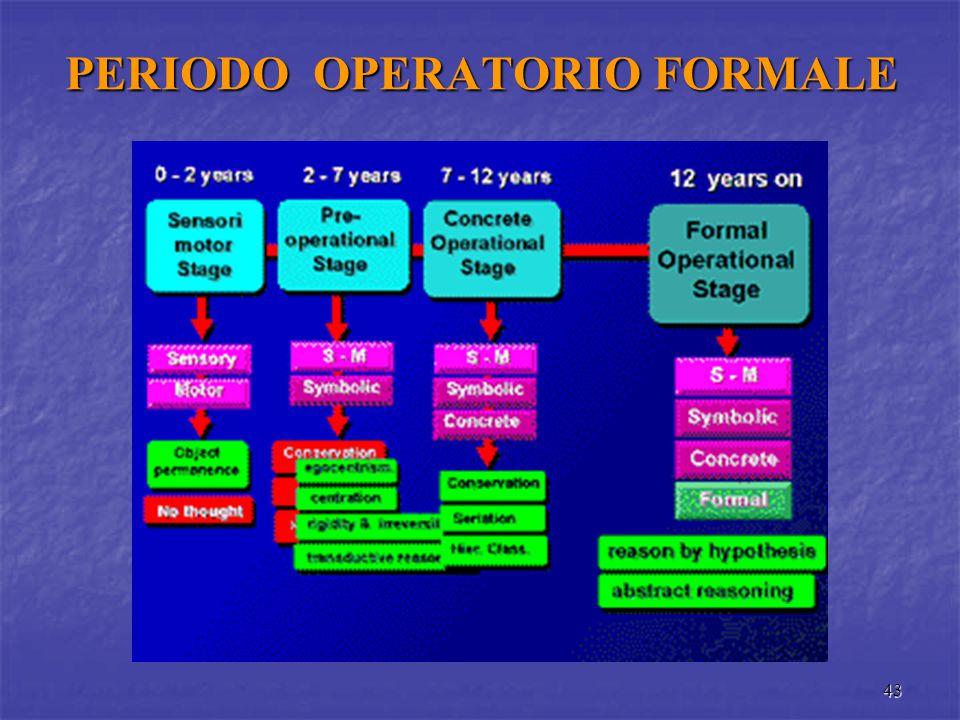 43 PERIODO OPERATORIO FORMALE
