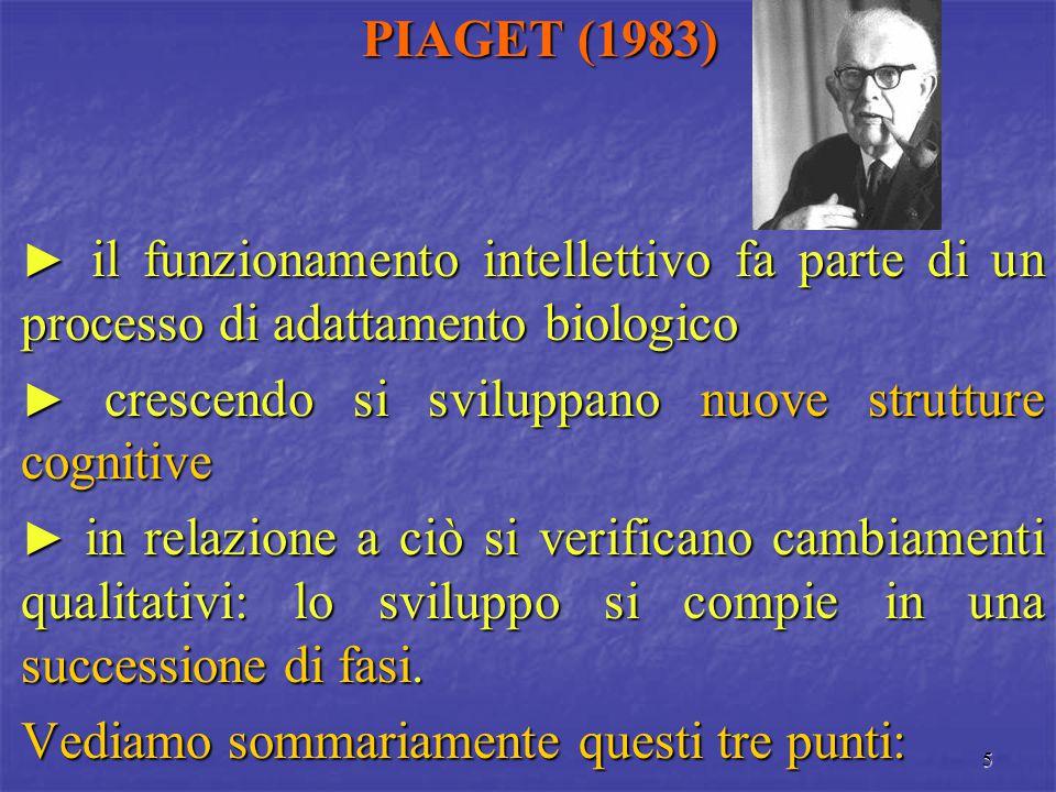 5 PIAGET (1983) PIAGET (1983) ► il funzionamento intellettivo fa parte di un processo di adattamento biologico ► crescendo si sviluppano nuove struttu