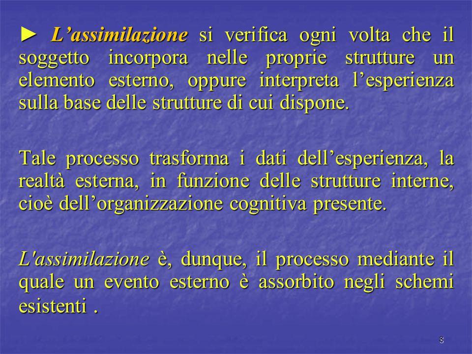 8 ► L'assimilazione si verifica ogni volta che il soggetto incorpora nelle proprie strutture un elemento esterno, oppure interpreta l'esperienza sulla