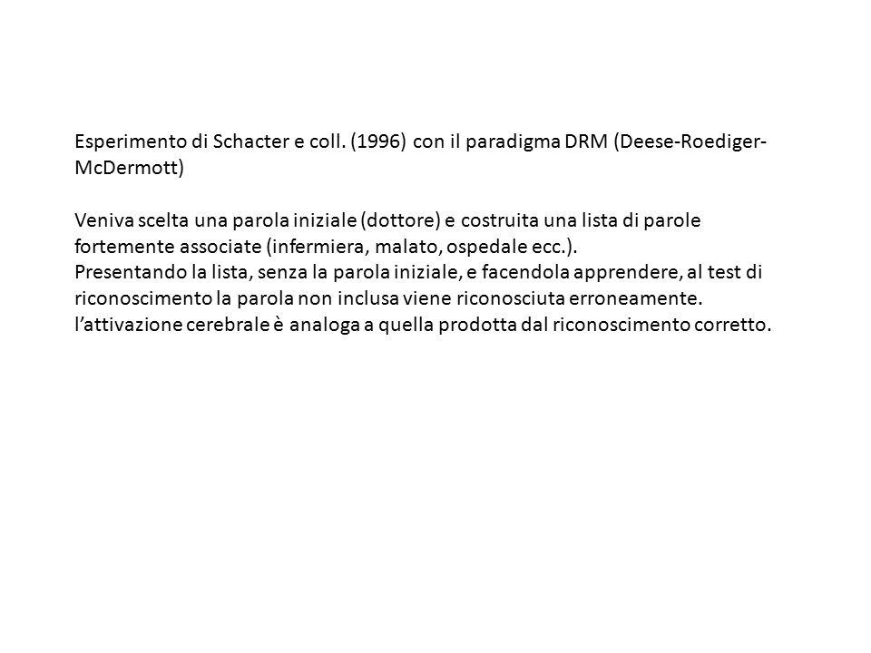 Esperimento di Schacter e coll. (1996) con il paradigma DRM (Deese-Roediger- McDermott) Veniva scelta una parola iniziale (dottore) e costruita una li
