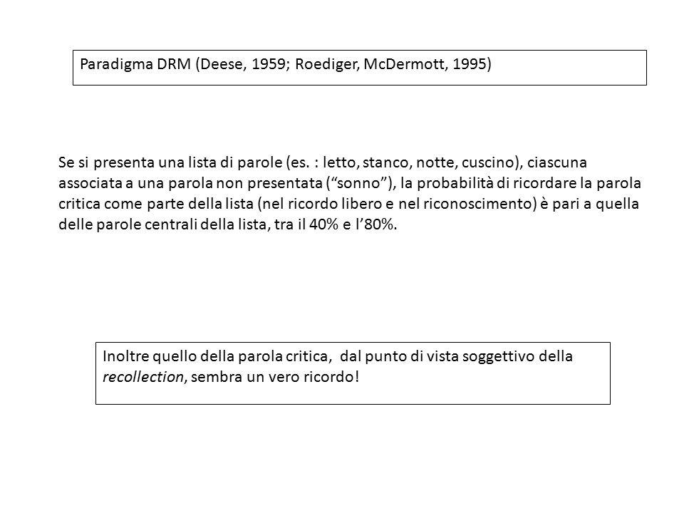 Paradigma DRM (Deese, 1959; Roediger, McDermott, 1995) Se si presenta una lista di parole (es. : letto, stanco, notte, cuscino), ciascuna associata a