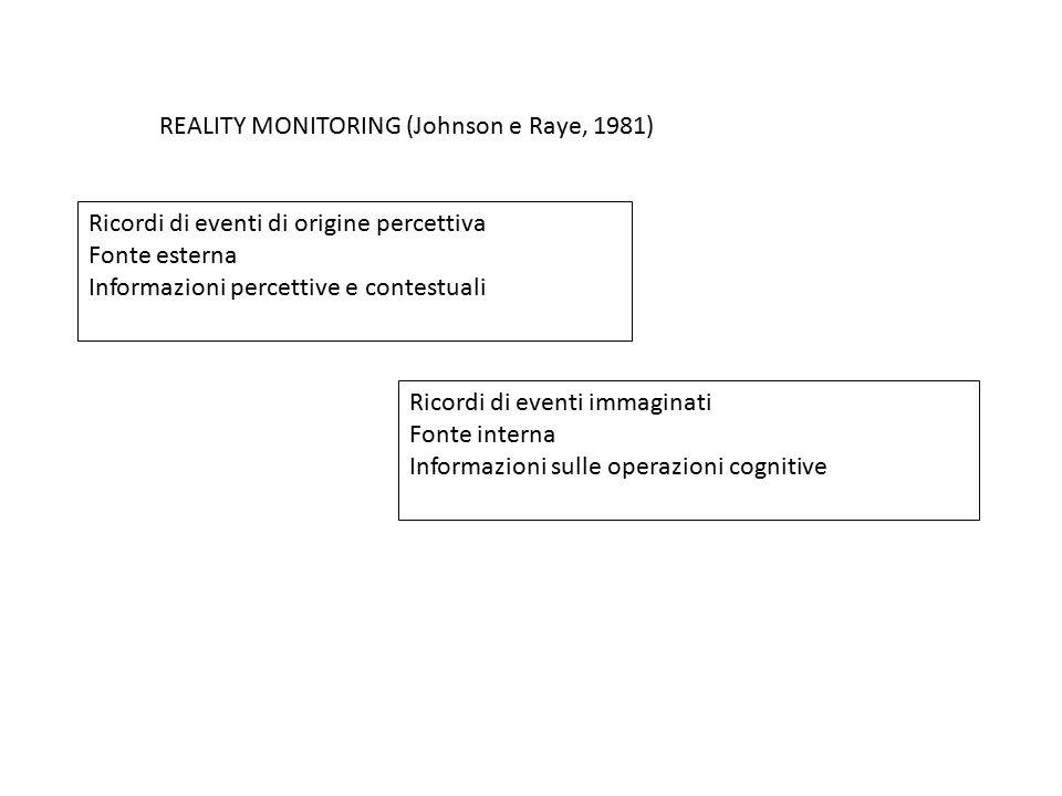 REALITY MONITORING (Johnson e Raye, 1981) Ricordi di eventi di origine percettiva Fonte esterna Informazioni percettive e contestuali Ricordi di event