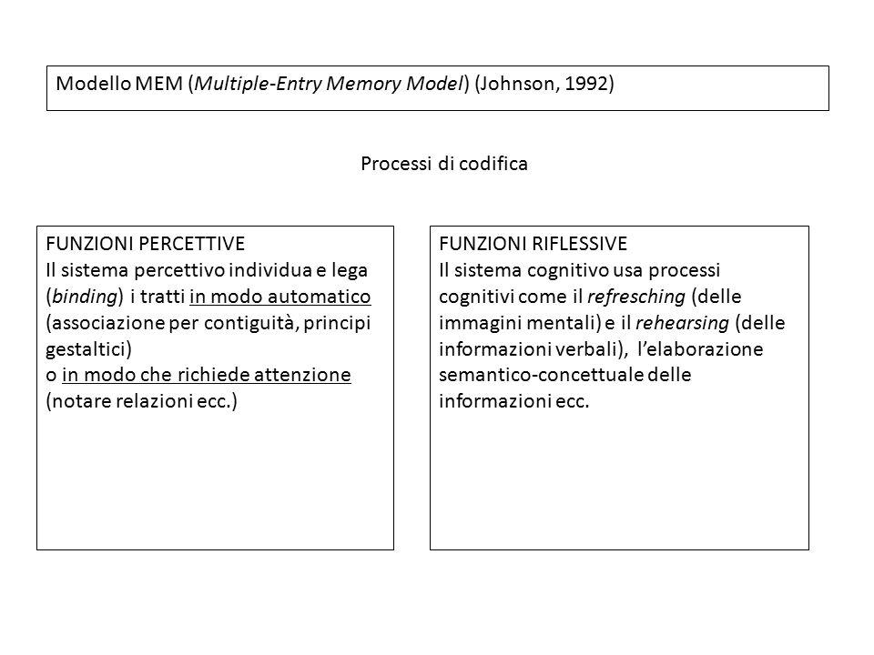 Modello MEM (Multiple-Entry Memory Model) (Johnson, 1992) FUNZIONI PERCETTIVE Il sistema percettivo individua e lega (binding) i tratti in modo automa