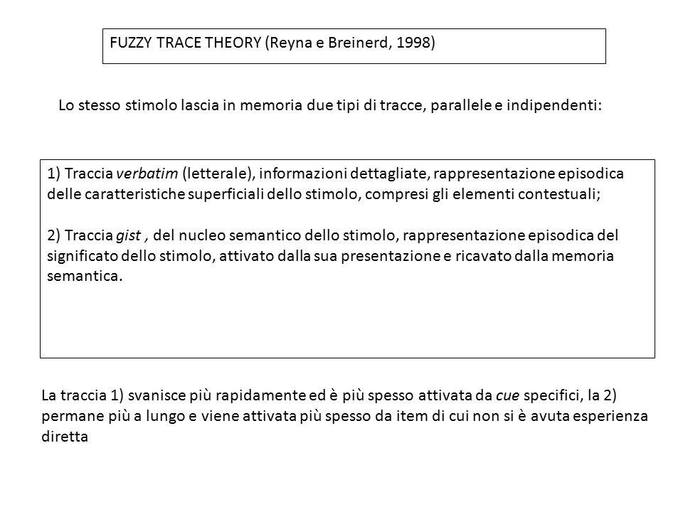 FUZZY TRACE THEORY (Reyna e Breinerd, 1998) Lo stesso stimolo lascia in memoria due tipi di tracce, parallele e indipendenti: 1) Traccia verbatim (let
