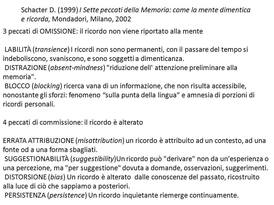 Schacter D. (1999) I Sette peccati della Memoria: come la mente dimentica e ricorda, Mondadori, Milano, 2002 3 peccati di OMISSIONE: il ricordo non vi