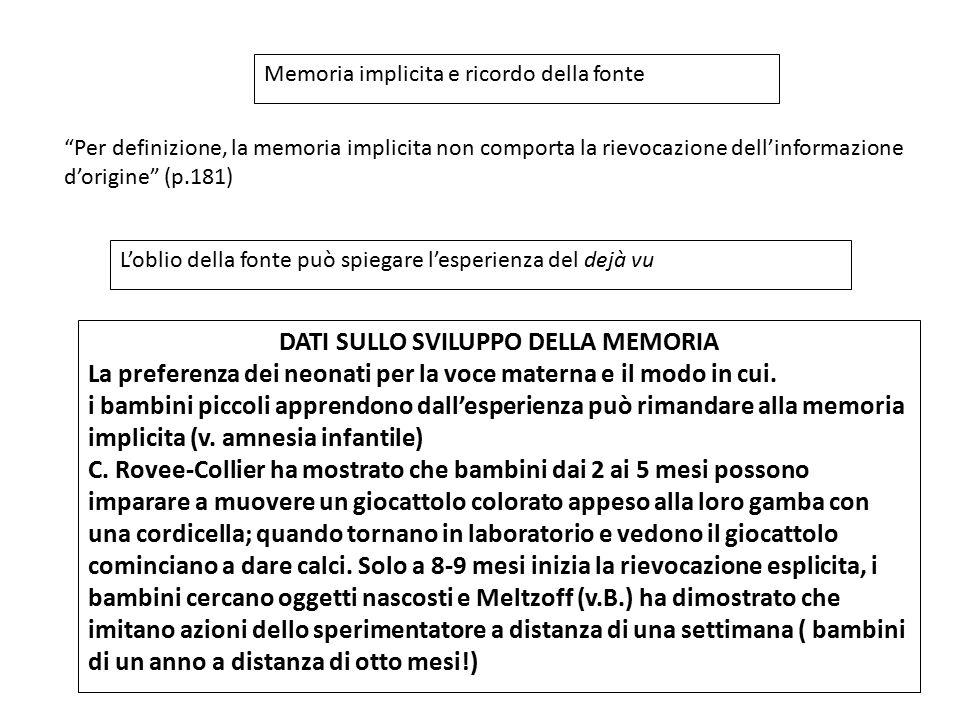 """Memoria implicita e ricordo della fonte """"Per definizione, la memoria implicita non comporta la rievocazione dell'informazione d'origine"""" (p.181) L'obl"""