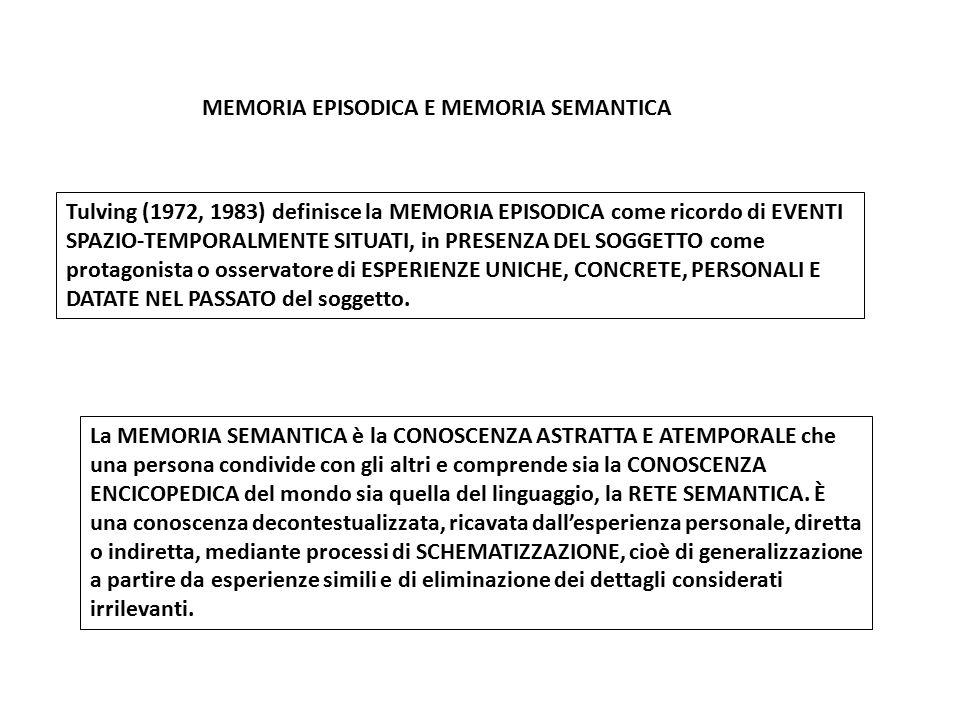 MEMORIA EPISODICA E MEMORIA SEMANTICA Tulving (1972, 1983) definisce la MEMORIA EPISODICA come ricordo di EVENTI SPAZIO-TEMPORALMENTE SITUATI, in PRES