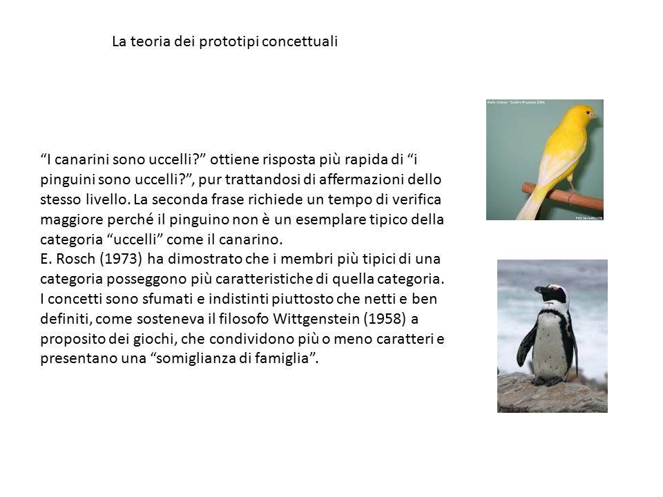 """""""I canarini sono uccelli?"""" ottiene risposta più rapida di """"i pinguini sono uccelli?"""", pur trattandosi di affermazioni dello stesso livello. La seconda"""