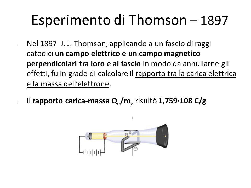 Esperimento di Thomson – 1897 Nel 1897 J. J. Thomson, applicando a un fascio di raggi catodici un campo elettrico e un campo magnetico perpendicolari