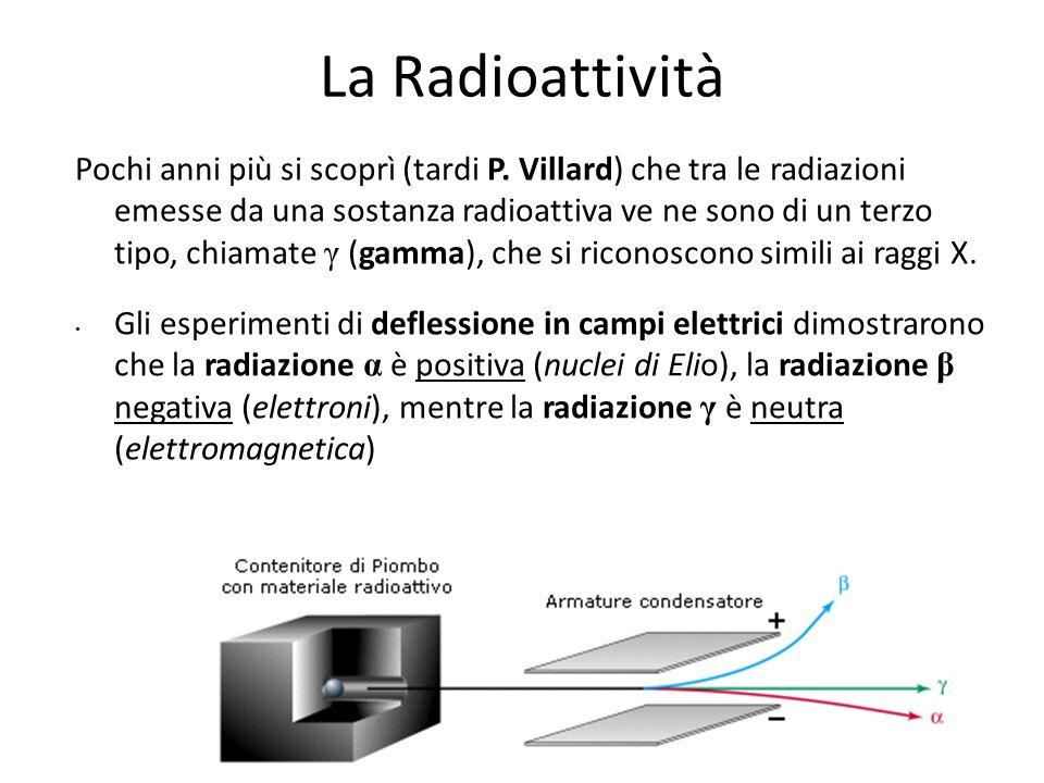 La Radioattività Pochi anni più si scoprì (tardi P. Villard) che tra le radiazioni emesse da una sostanza radioattiva ve ne sono di un terzo tipo, chi