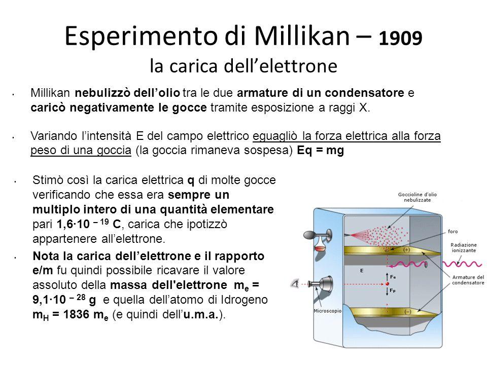 Esperimento di Millikan – 1909 la carica dell'elettrone Millikan nebulizzò dell'olio tra le due armature di un condensatore e caricò negativamente le
