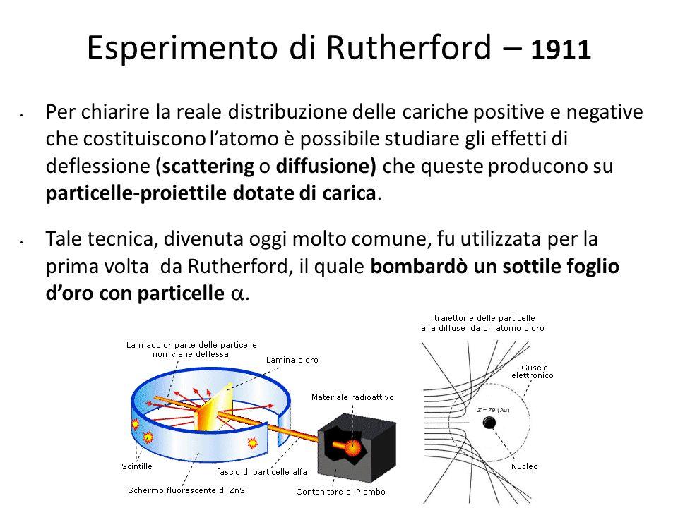Esperimento di Rutherford – 1911 Per chiarire la reale distribuzione delle cariche positive e negative che costituiscono l'atomo è possibile studiare