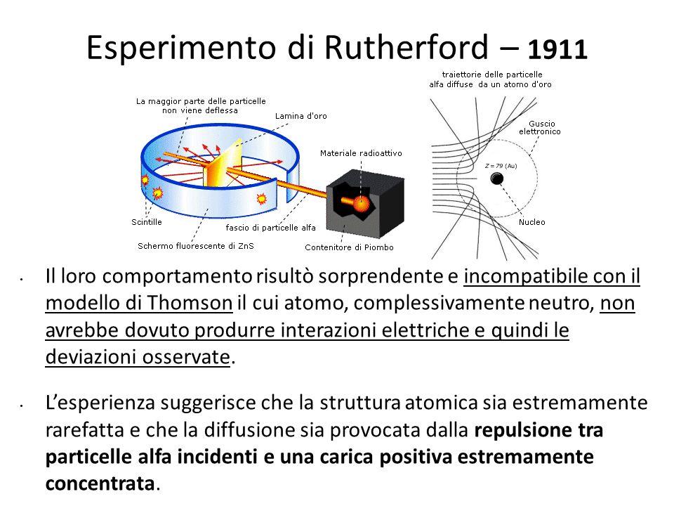 Esperimento di Rutherford – 1911 Il loro comportamento risultò sorprendente e incompatibile con il modello di Thomson il cui atomo, complessivamente n