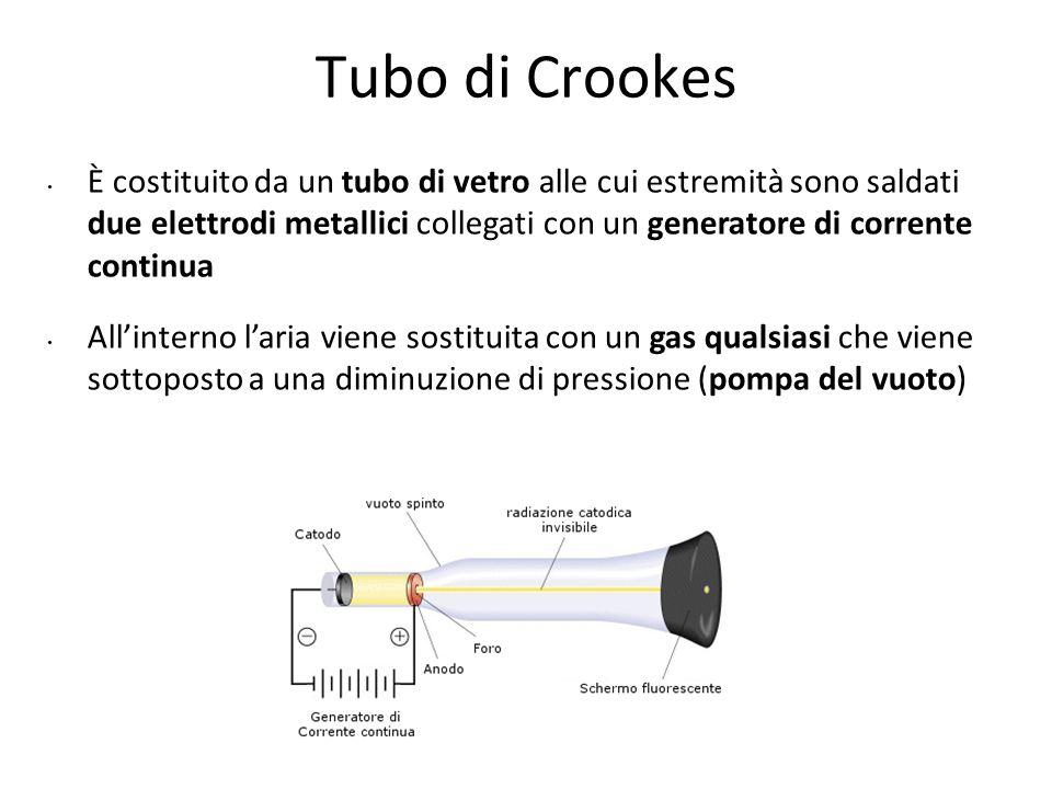 Tubo di Crookes Finché la pressione è superiore a 0,4 atm tra i due elettrodi si producono normali scariche elettriche simili ai fulmini atmosferici.