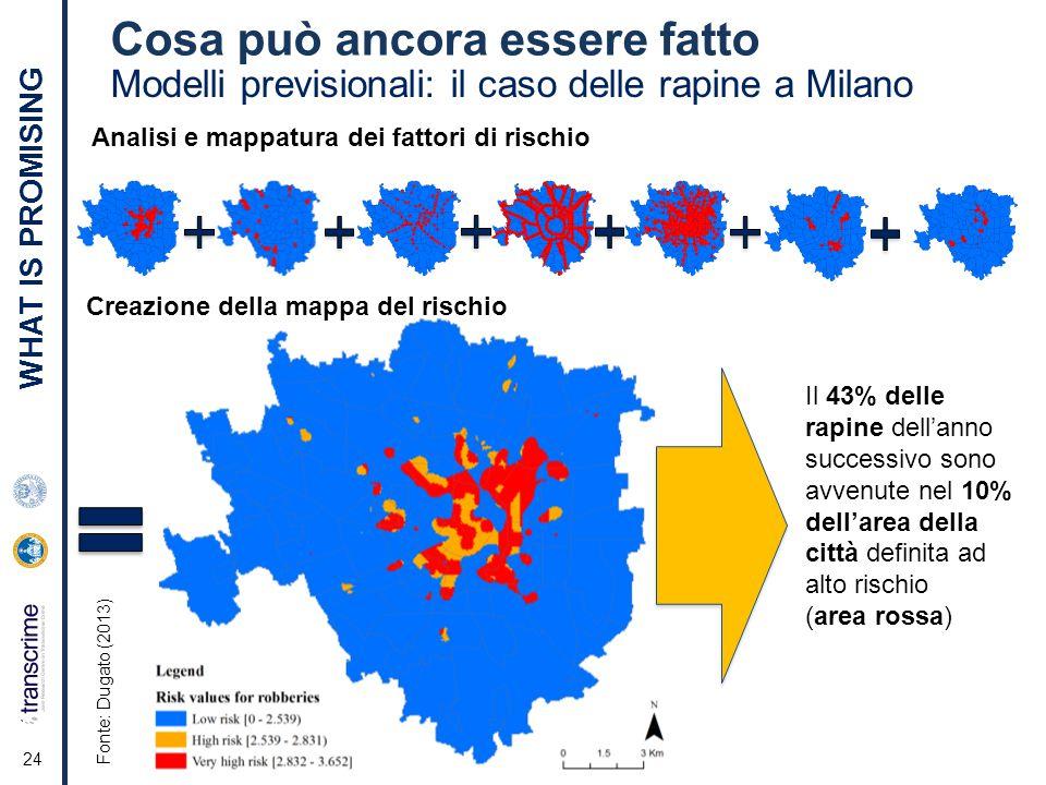 24 Cosa può ancora essere fatto Modelli previsionali: il caso delle rapine a Milano WHAT IS PROMISING Analisi e mappatura dei fattori di rischio Fonte: Dugato (2013) Creazione della mappa del rischio Il 43% delle rapine dell'anno successivo sono avvenute nel 10% dell'area della città definita ad alto rischio (area rossa)