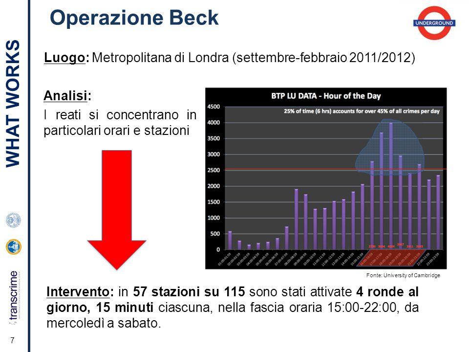 7 Analisi: I reati si concentrano in particolari orari e stazioni Operazione Beck Intervento: in 57 stazioni su 115 sono stati attivate 4 ronde al giorno, 15 minuti ciascuna, nella fascia oraria 15:00-22:00, da mercoledì a sabato.