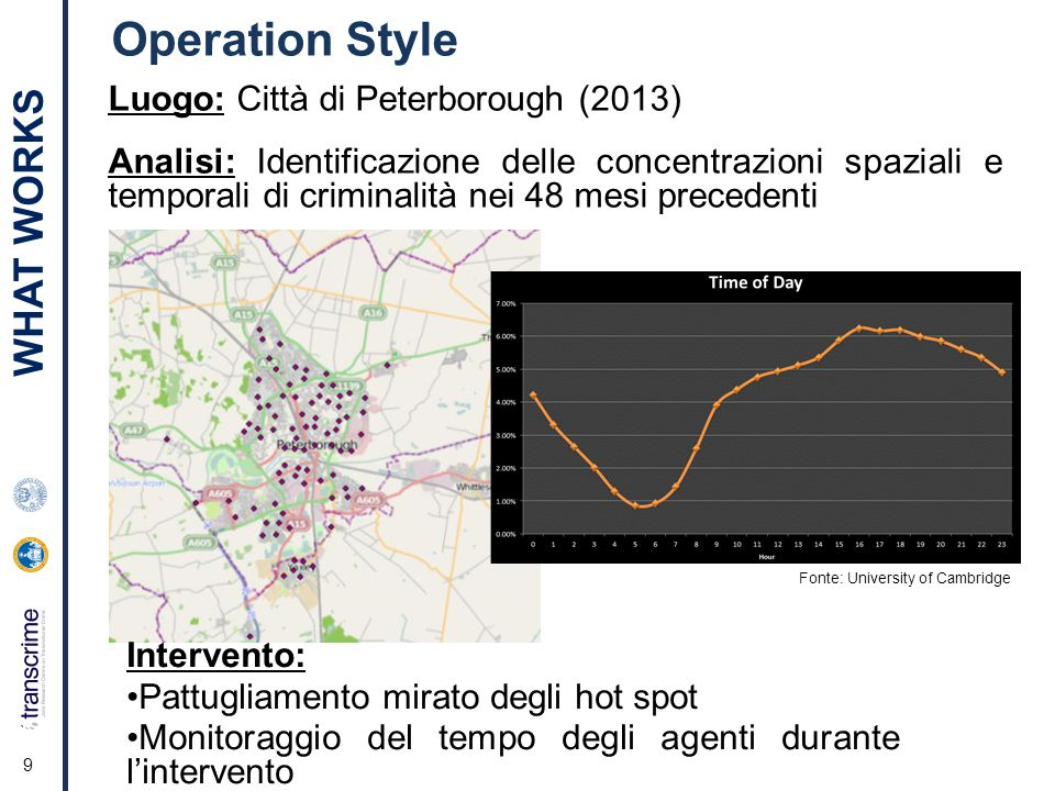 9 Operation Style Luogo: Città di Peterborough (2013) Analisi: Identificazione delle concentrazioni spaziali e temporali di criminalità nei 48 mesi pr