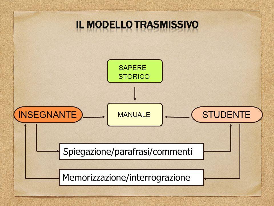 SAPERE STORICO MANUALE INSEGNANTESTUDENTE Spiegazione/parafrasi/commenti Memorizzazione/interrograzione
