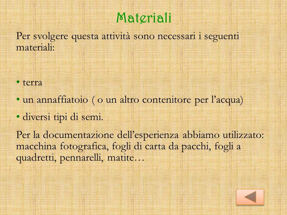 Materiali Per svolgere questa attività sono necessari i seguenti materiali: terra un annaffiatoio ( o un altro contenitore per l'acqua) diversi tipi d