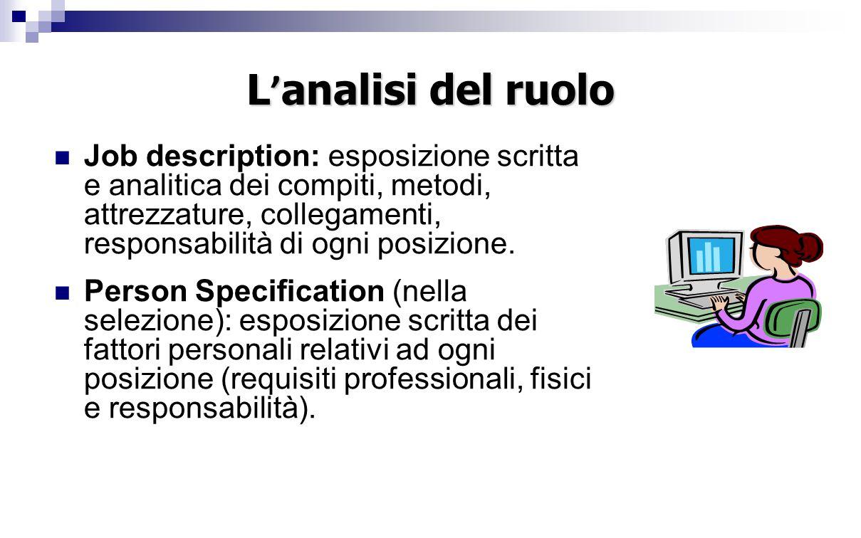 L ' analisi del ruolo Job description: esposizione scritta e analitica dei compiti, metodi, attrezzature, collegamenti, responsabilità di ogni posizione.