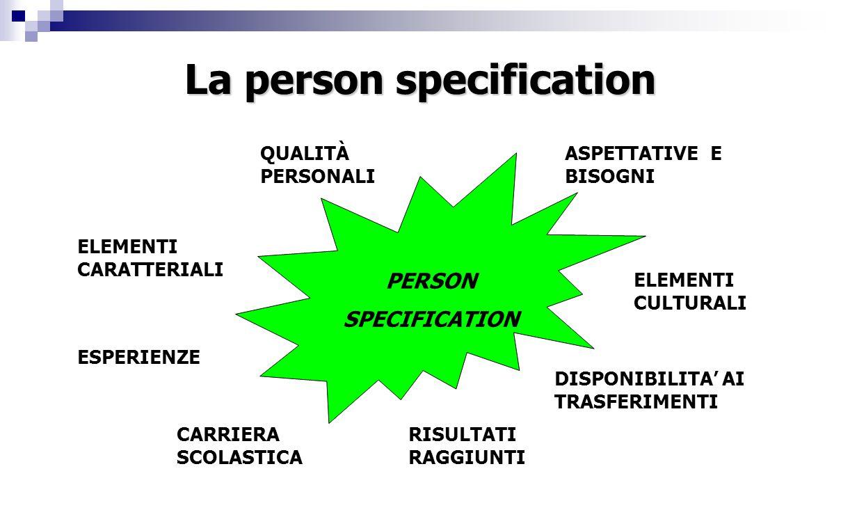 La person specification PERSON SPECIFICATION QUALITÀ PERSONALI ELEMENTI CARATTERIALI ESPERIENZE CARRIERA SCOLASTICA RISULTATI RAGGIUNTI DISPONIBILITA' AI TRASFERIMENTI ELEMENTI CULTURALI ASPETTATIVE E BISOGNI
