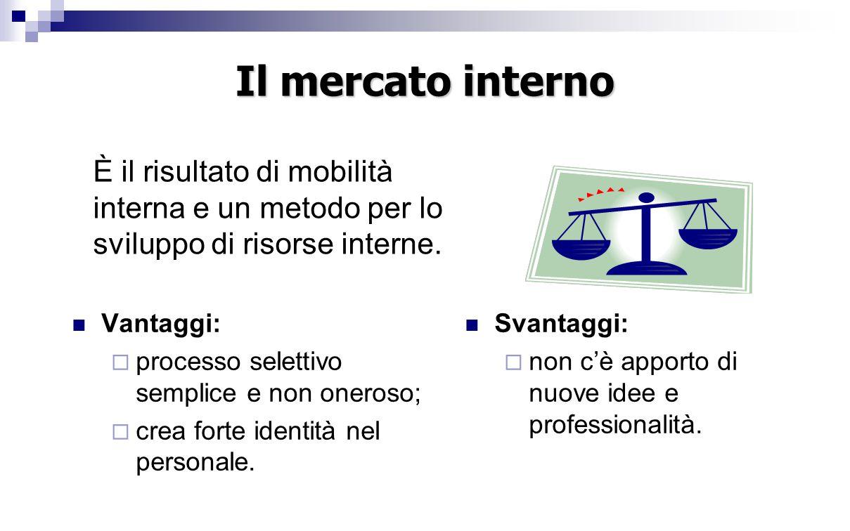 Il mercato interno Svantaggi:  non c'è apporto di nuove idee e professionalità.