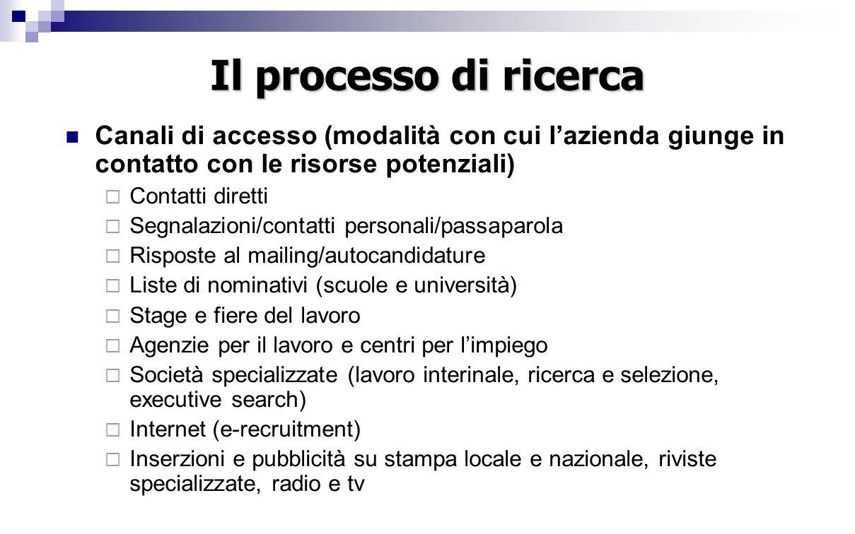 Il processo di ricerca Canali di accesso (modalità con cui l'azienda giunge in contatto con le risorse potenziali)  Contatti diretti  Segnalazioni/c
