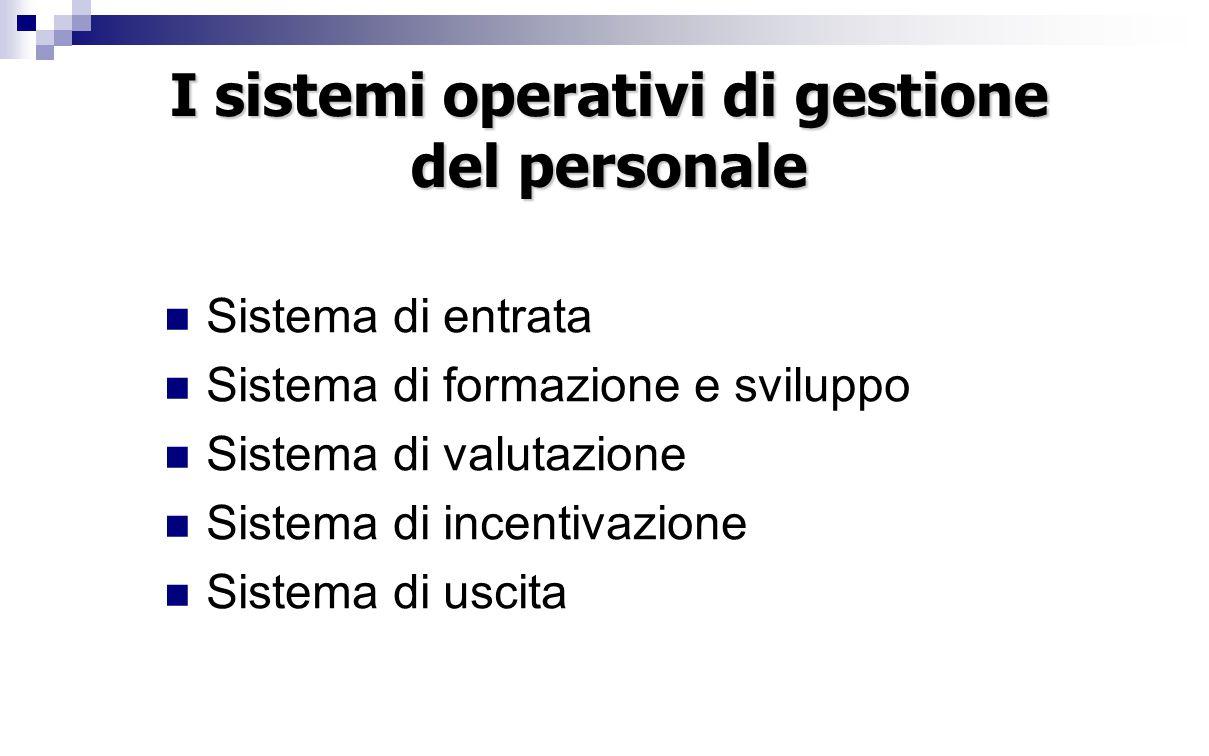 I sistemi operativi di gestione del personale Sistema di entrata Sistema di formazione e sviluppo Sistema di valutazione Sistema di incentivazione Sis