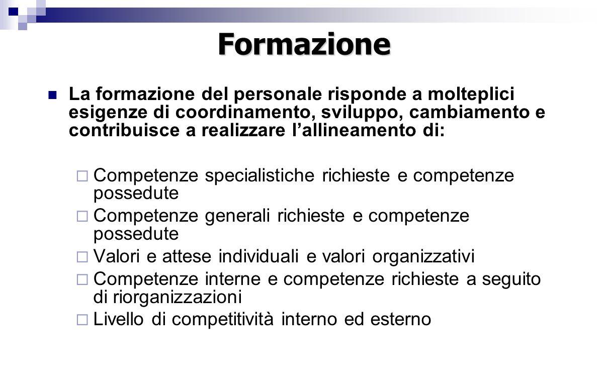 Formazione La formazione del personale risponde a molteplici esigenze di coordinamento, sviluppo, cambiamento e contribuisce a realizzare l'allineamen