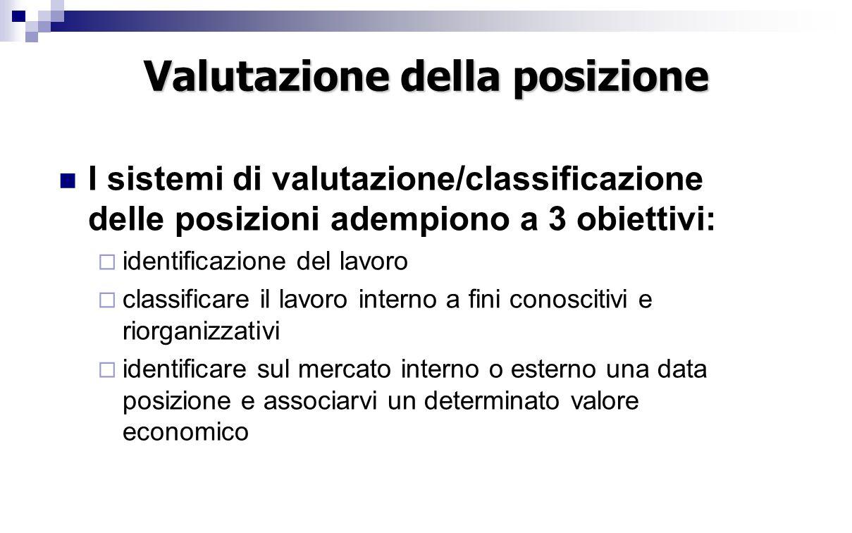 Valutazione della posizione I sistemi di valutazione/classificazione delle posizioni adempiono a 3 obiettivi:  identificazione del lavoro  classific