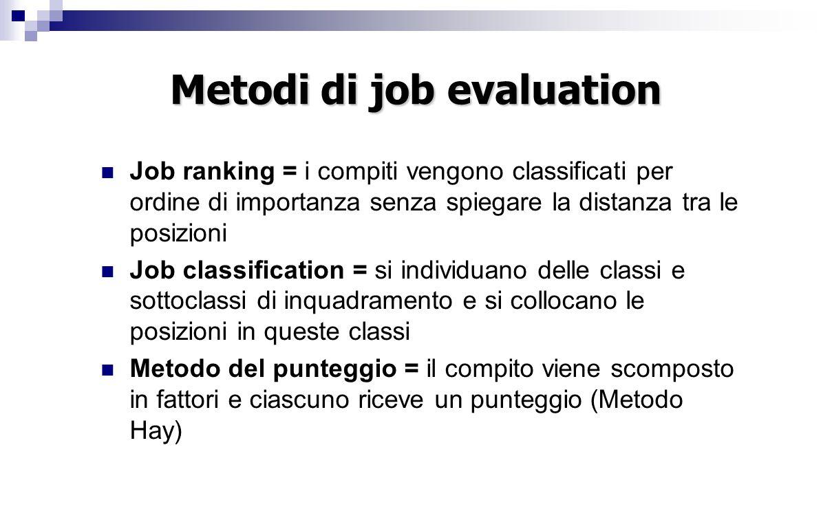 Metodi di job evaluation Job ranking = i compiti vengono classificati per ordine di importanza senza spiegare la distanza tra le posizioni Job classification = si individuano delle classi e sottoclassi di inquadramento e si collocano le posizioni in queste classi Metodo del punteggio = il compito viene scomposto in fattori e ciascuno riceve un punteggio (Metodo Hay)