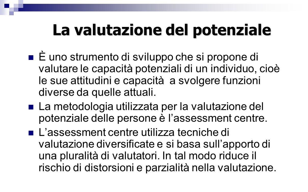 La valutazione del potenziale È uno strumento di sviluppo che si propone di valutare le capacità potenziali di un individuo, cioè le sue attitudini e capacità a svolgere funzioni diverse da quelle attuali.