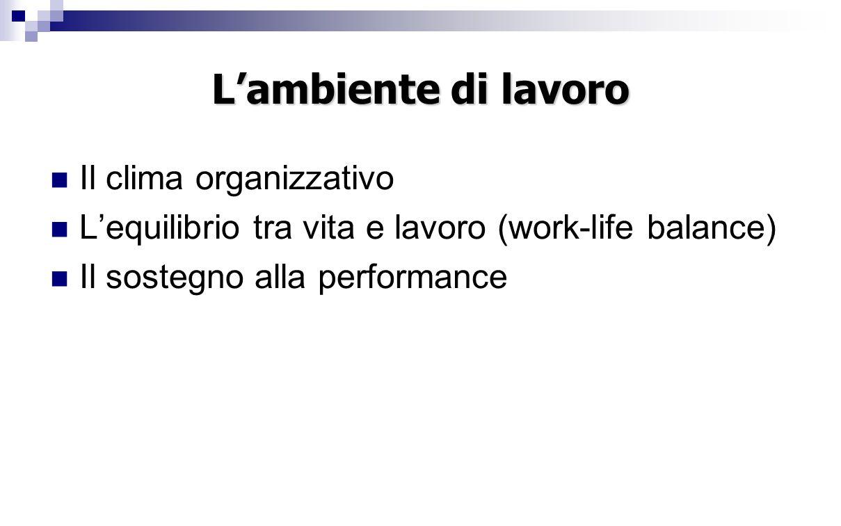 L'ambiente di lavoro Il clima organizzativo L'equilibrio tra vita e lavoro (work-life balance) Il sostegno alla performance