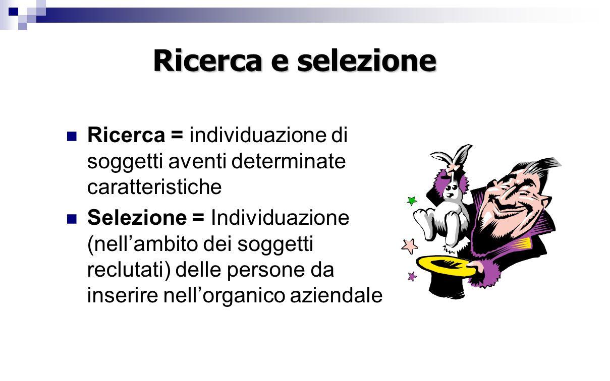 Ricerca e selezione Ricerca = individuazione di soggetti aventi determinate caratteristiche Selezione = Individuazione (nell'ambito dei soggetti reclutati) delle persone da inserire nell'organico aziendale