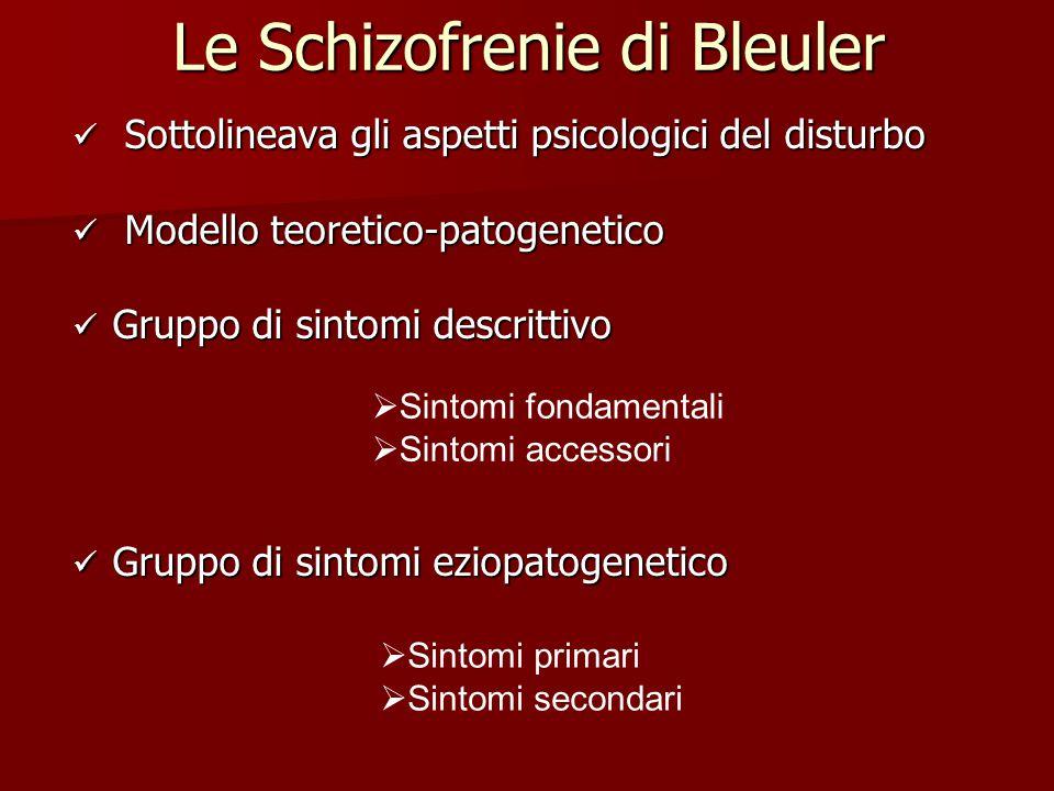 Le Schizofrenie di Bleuler Sottolineava gli aspetti psicologici del disturbo Sottolineava gli aspetti psicologici del disturbo Modello teoretico-patogenetico Modello teoretico-patogenetico Gruppo di sintomi descrittivo Gruppo di sintomi descrittivo Gruppo di sintomi eziopatogenetico Gruppo di sintomi eziopatogenetico  Sintomi fondamentali  Sintomi accessori  Sintomi primari  Sintomi secondari