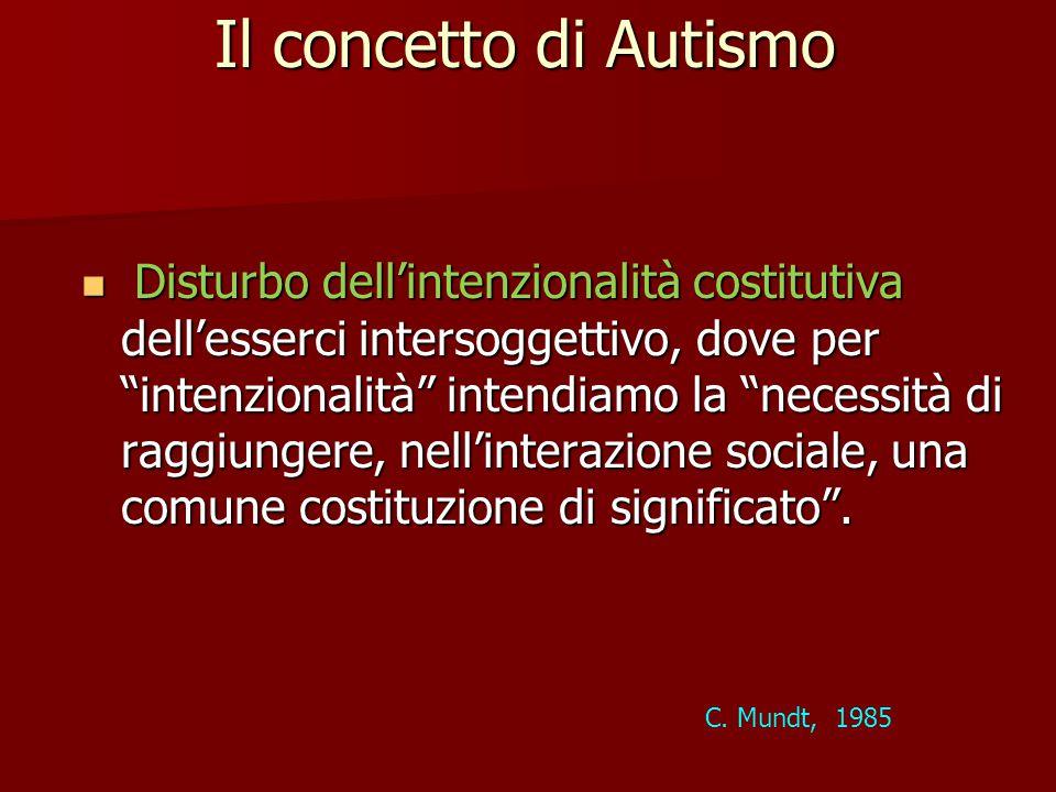 Il concetto di Autismo Disturbo dell'intenzionalità costitutiva dell'esserci intersoggettivo, dove per intenzionalità intendiamo la necessità di raggiungere, nell'interazione sociale, una comune costituzione di significato .