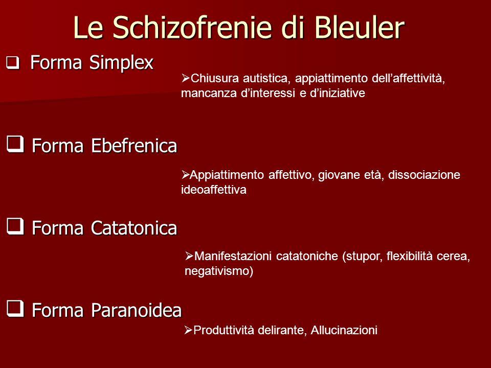 Le Schizofrenie di Bleuler  Forma Simplex  Forma Ebefrenica  Forma Catatonica  Forma Paranoidea  Chiusura autistica, appiattimento dell'affettività, mancanza d'interessi e d'iniziative  Appiattimento affettivo, giovane età, dissociazione ideoaffettiva  Manifestazioni catatoniche (stupor, flexibilità cerea, negativismo)  Produttività delirante, Allucinazioni