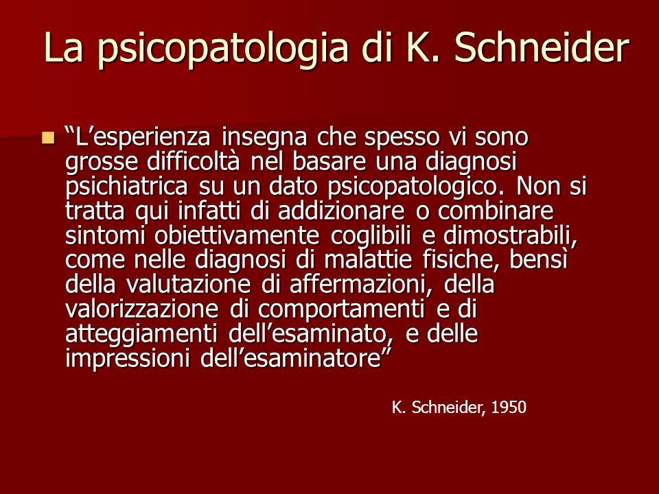 La psicopatologia di K.