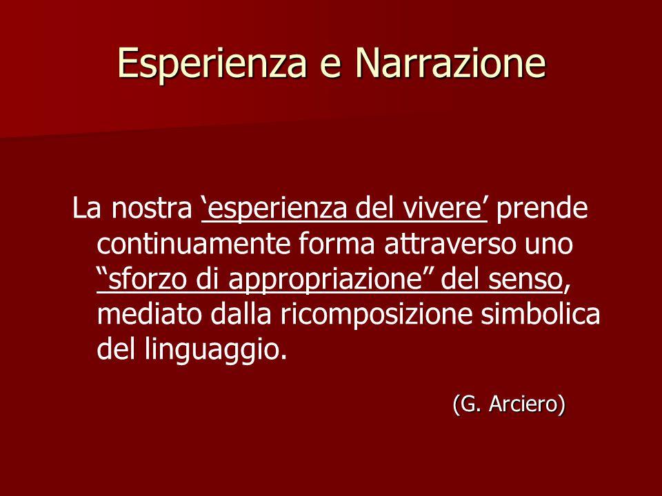 Esperienza e Narrazione La nostra 'esperienza del vivere' prende continuamente forma attraverso uno sforzo di appropriazione del senso, mediato dalla ricomposizione simbolica del linguaggio.