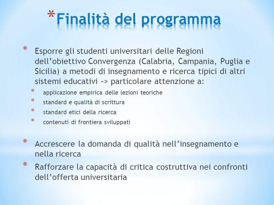 * Esporre gli studenti universitari delle Regioni dell'obiettivo Convergenza (Calabria, Campania, Puglia e Sicilia) a metodi di insegnamento e ricerca