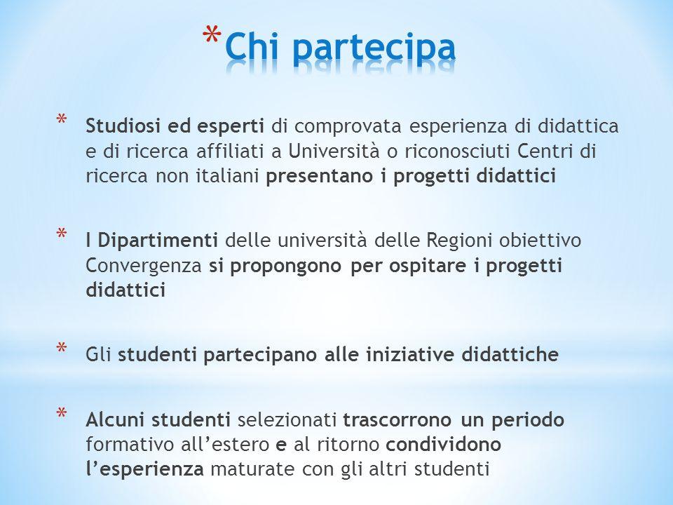 * Studiosi ed esperti di comprovata esperienza di didattica e di ricerca affiliati a Università o riconosciuti Centri di ricerca non italiani presenta