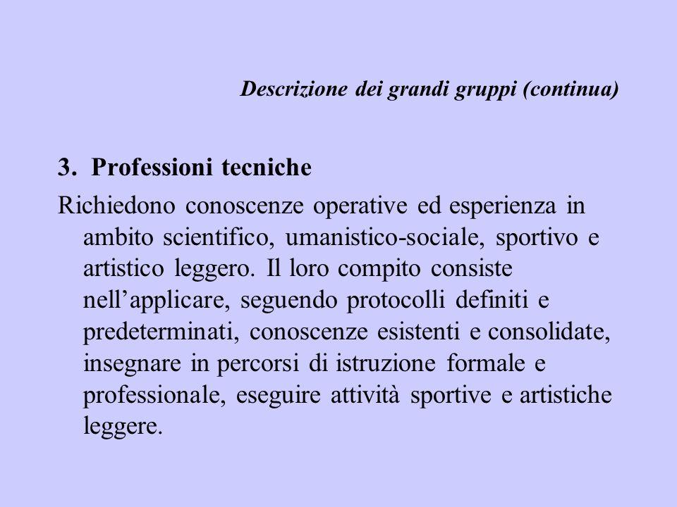 Descrizione dei grandi gruppi (continua) 3.
